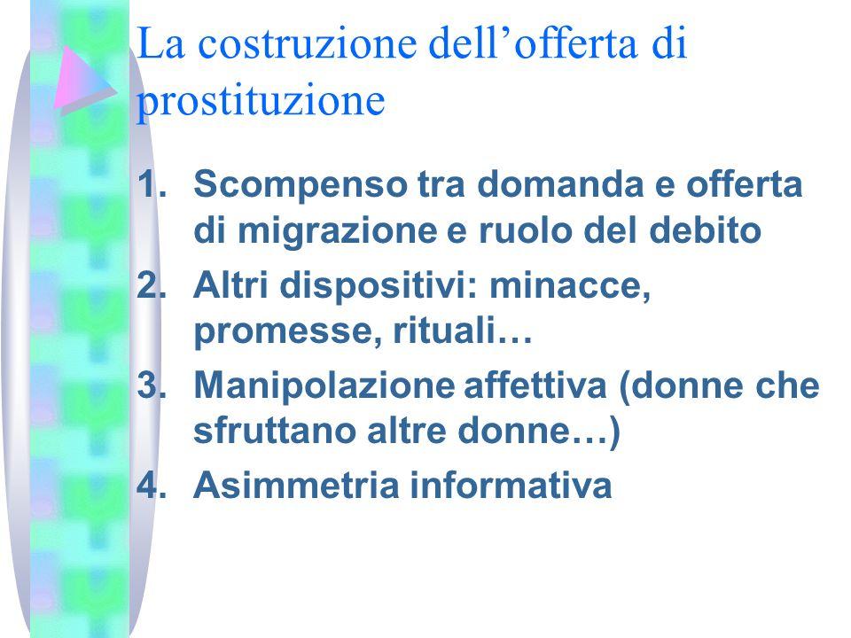 La costruzione dellofferta di prostituzione 1.Scompenso tra domanda e offerta di migrazione e ruolo del debito 2.Altri dispositivi: minacce, promesse,