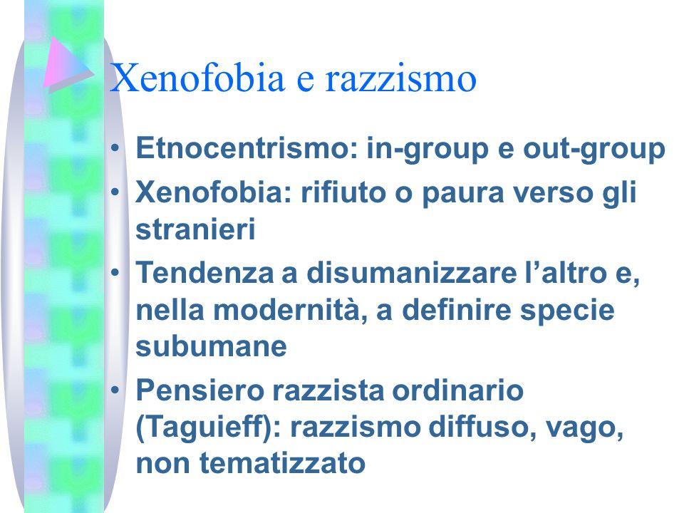 Xenofobia e razzismo Etnocentrismo: in-group e out-group Xenofobia: rifiuto o paura verso gli stranieri Tendenza a disumanizzare laltro e, nella moder
