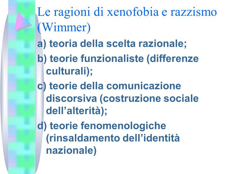 Le ragioni di xenofobia e razzismo (Wimmer) a) teoria della scelta razionale; b) teorie funzionaliste (differenze culturali); c) teorie della comunica