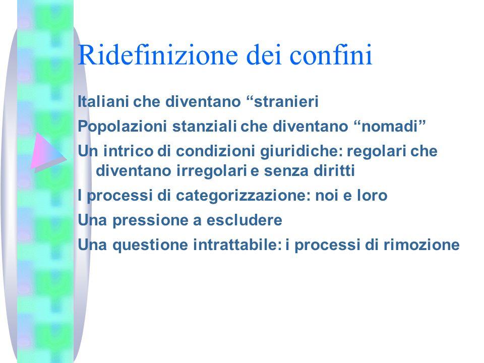 Ridefinizione dei confini Italiani che diventano stranieri Popolazioni stanziali che diventano nomadi Un intrico di condizioni giuridiche: regolari ch