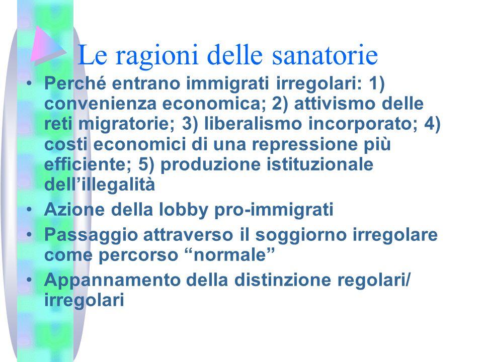 Caratteri delle sanatorie italiane Carattere collettivo e di massa Ricorrenza periodica e ravvicinata Grandi dimensioni raggiunte Elevati livelli di discrezionalità