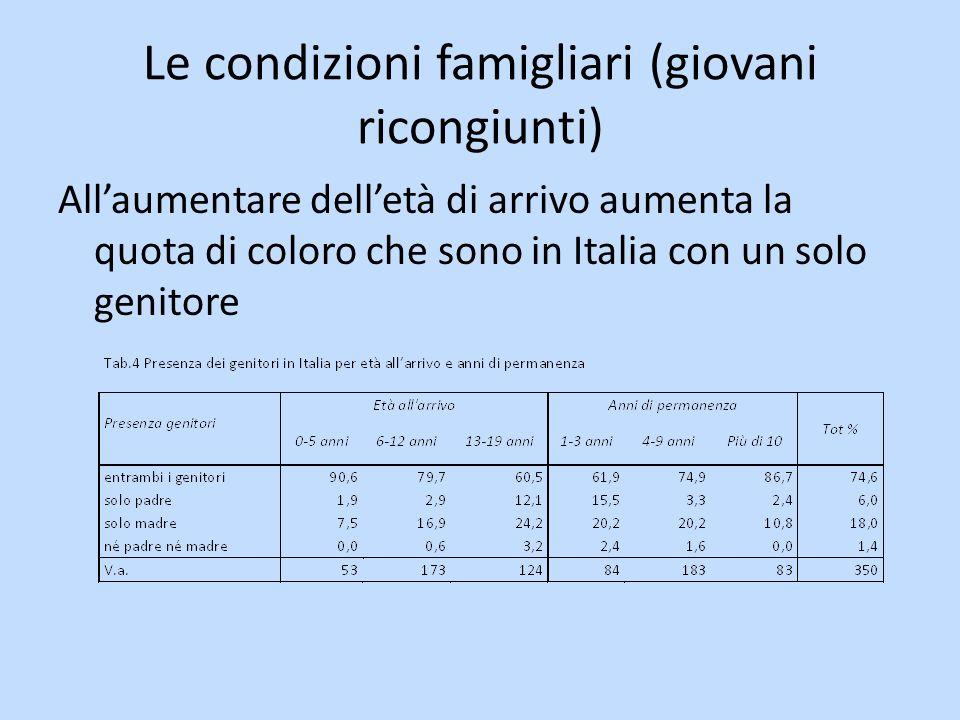Le condizioni famigliari (giovani ricongiunti) Allaumentare delletà di arrivo aumenta la quota di coloro che sono in Italia con un solo genitore