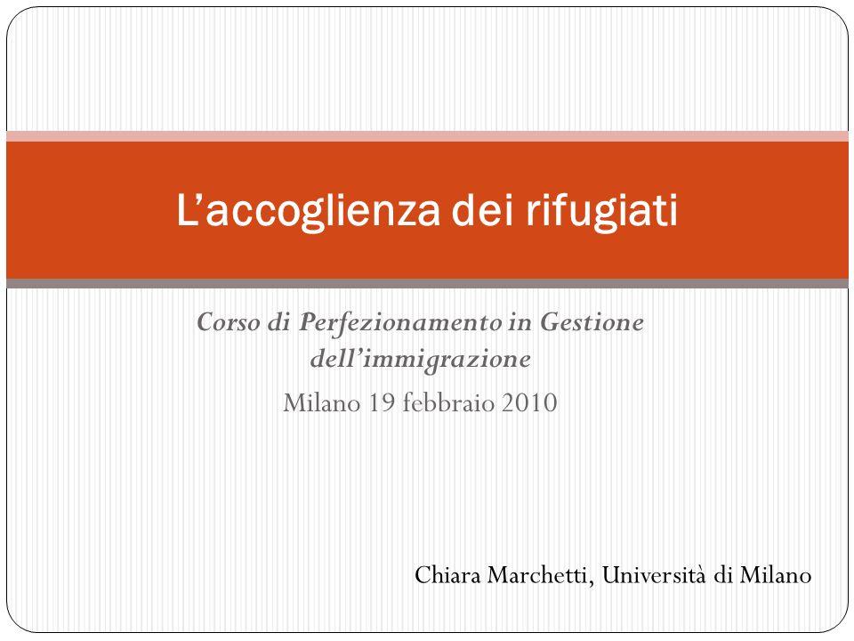 Corso di Perfezionamento in Gestione dellimmigrazione Milano 19 febbraio 2010 Laccoglienza dei rifugiati Chiara Marchetti, Università di Milano