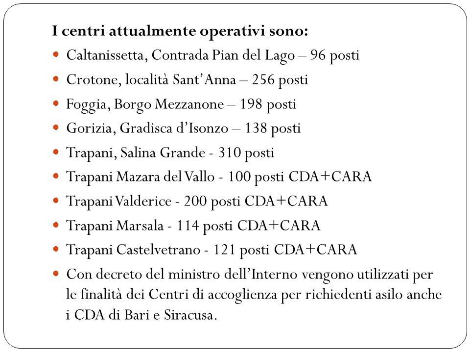 I centri attualmente operativi sono: Caltanissetta, Contrada Pian del Lago – 96 posti Crotone, località SantAnna – 256 posti Foggia, Borgo Mezzanone –