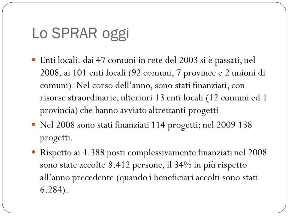 Lo SPRAR oggi Enti locali: dai 47 comuni in rete del 2003 si è passati, nel 2008, ai 101 enti locali (92 comuni, 7 province e 2 unioni di comuni). Nel