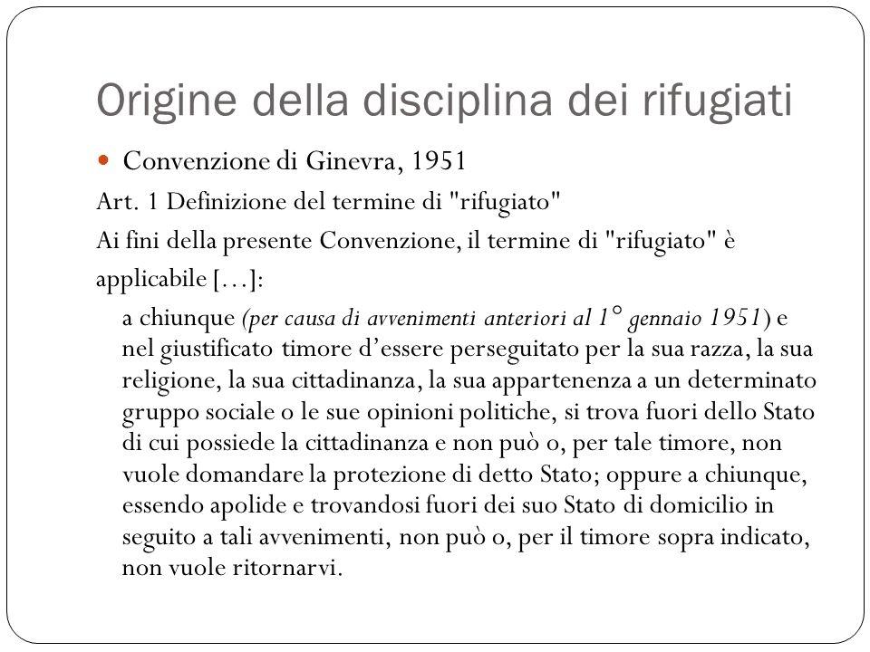 Origine della disciplina dei rifugiati Convenzione di Ginevra, 1951 Art. 1 Definizione del termine di