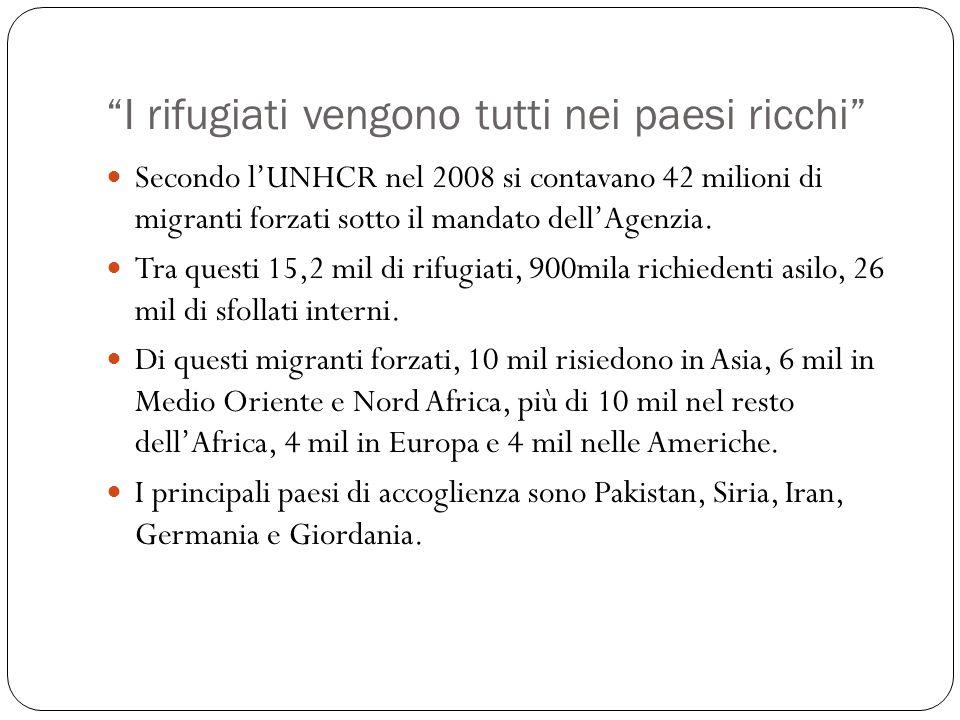 I rifugiati vengono tutti nei paesi ricchi Secondo lUNHCR nel 2008 si contavano 42 milioni di migranti forzati sotto il mandato dellAgenzia. Tra quest