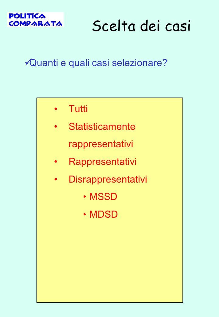 Scelta dei casi Quanti e quali casi selezionare.