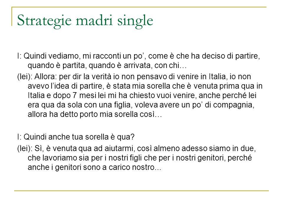 Strategie madri single I: Quindi vediamo, mi racconti un po, come è che ha deciso di partire, quando è partita, quando è arrivata, con chi… (lei): All