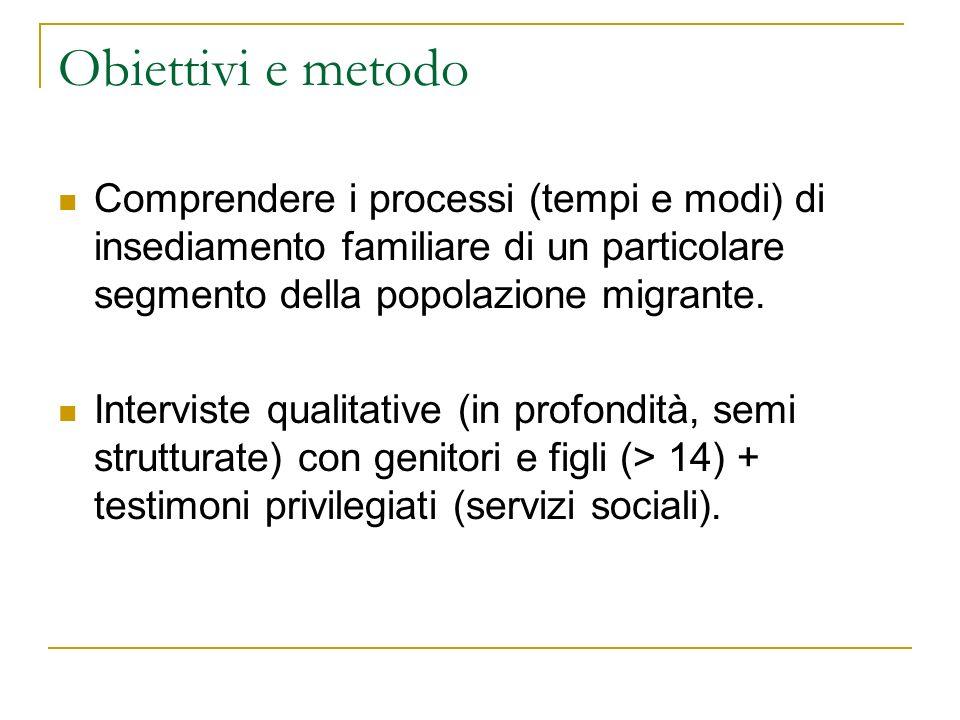 Obiettivi e metodo Comprendere i processi (tempi e modi) di insediamento familiare di un particolare segmento della popolazione migrante. Interviste q