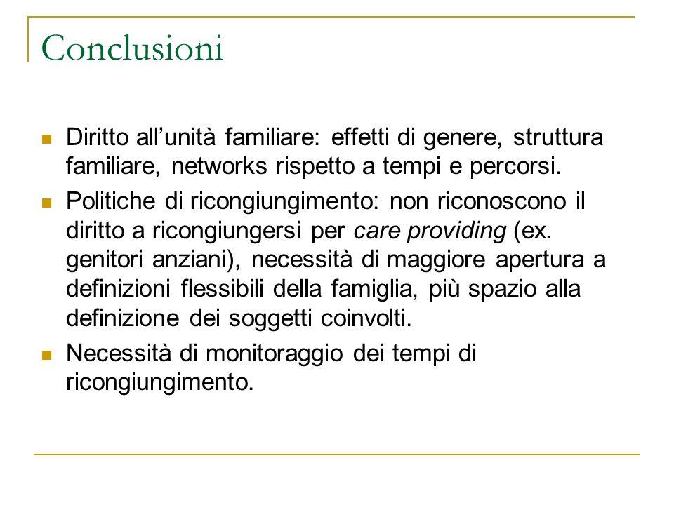 Conclusioni Diritto allunità familiare: effetti di genere, struttura familiare, networks rispetto a tempi e percorsi. Politiche di ricongiungimento: n