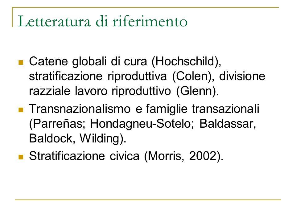 Letteratura di riferimento Catene globali di cura (Hochschild), stratificazione riproduttiva (Colen), divisione razziale lavoro riproduttivo (Glenn).