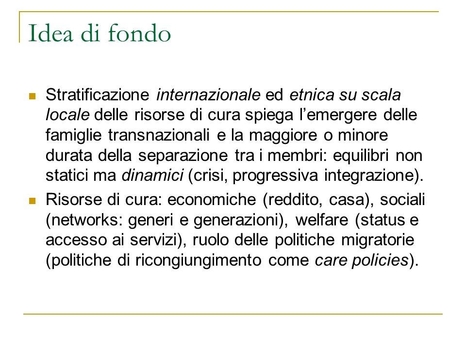 Idea di fondo Stratificazione internazionale ed etnica su scala locale delle risorse di cura spiega lemergere delle famiglie transnazionali e la maggi