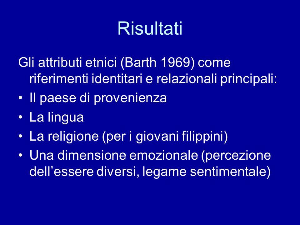 Risultati Gli attributi etnici (Barth 1969) come riferimenti identitari e relazionali principali: Il paese di provenienza La lingua La religione (per