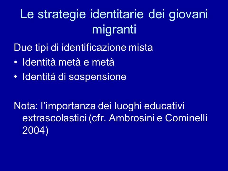 Le strategie identitarie dei giovani migranti Due tipi di identificazione mista Identità metà e metà Identità di sospensione Nota: limportanza dei luo