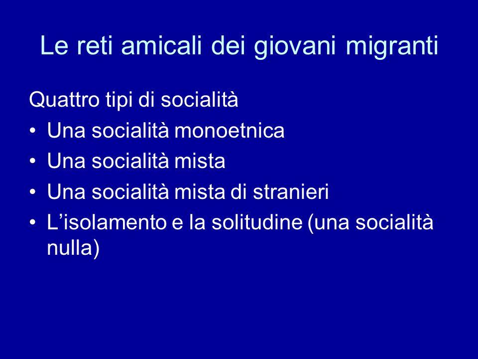 Le reti amicali dei giovani migranti Quattro tipi di socialità Una socialità monoetnica Una socialità mista Una socialità mista di stranieri Lisolamen