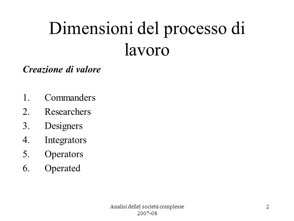 Analisi dellel società complesse 2007-08 2 Dimensioni del processo di lavoro Creazione di valore 1. Commanders 2. Researchers 3. Designers 4. Integrat