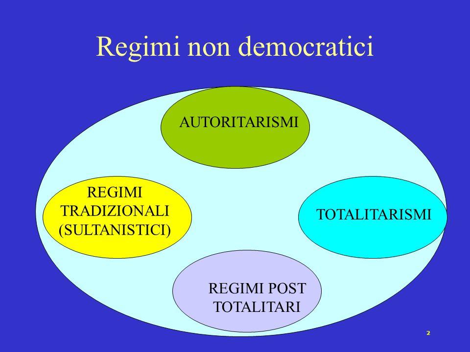 1 Regimi non democratici Regimi autoritari, totalitari, tradizionali, post-totalitari. Definizioni dei modelli Tipi di autoritarismo La dinamica dei r