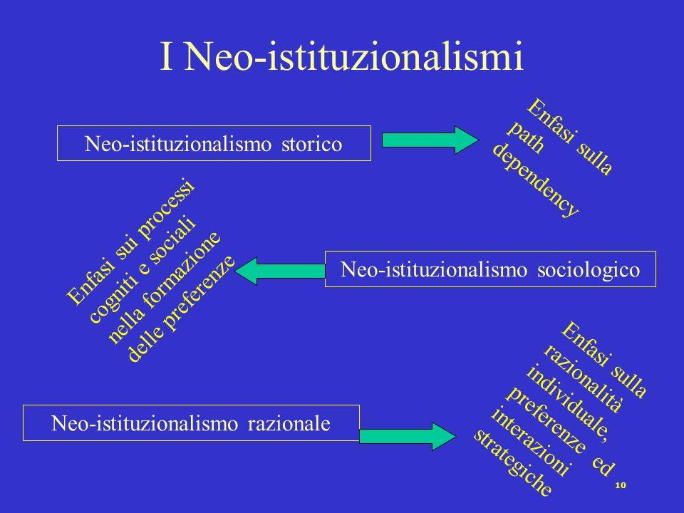 10 I Neo-istituzionalismi Neo-istituzionalismo storico Neo-istituzionalismo sociologico Neo-istituzionalismo razionale Enfasi sui processi cogniti e sociali nella formazione delle preferenze Enfasi sulla path dependency Enfasi sulla razionalità individuale, preferenze ed interazioni strategiche