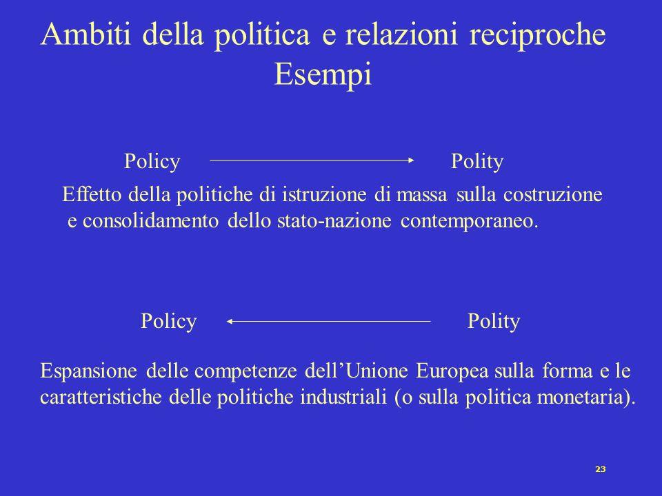 23 Ambiti della politica e relazioni reciproche Esempi PolicyPolity PolicyPolity Effetto della politiche di istruzione di massa sulla costruzione e consolidamento dello stato-nazione contemporaneo.