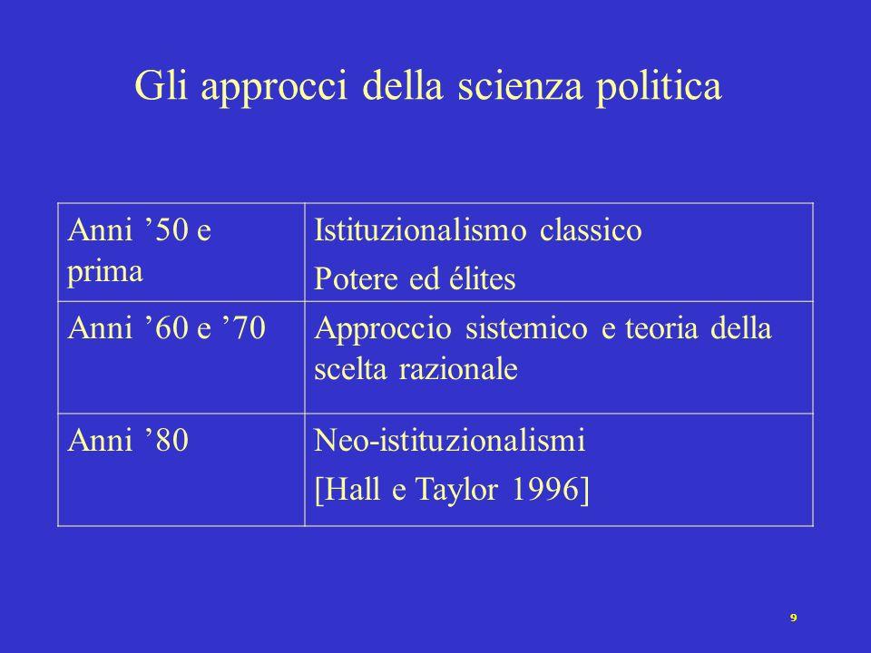 9 Gli approcci della scienza politica Anni 50 e prima Istituzionalismo classico Potere ed élites Anni 60 e 70Approccio sistemico e teoria della scelta razionale Anni 80Neo-istituzionalismi [Hall e Taylor 1996]