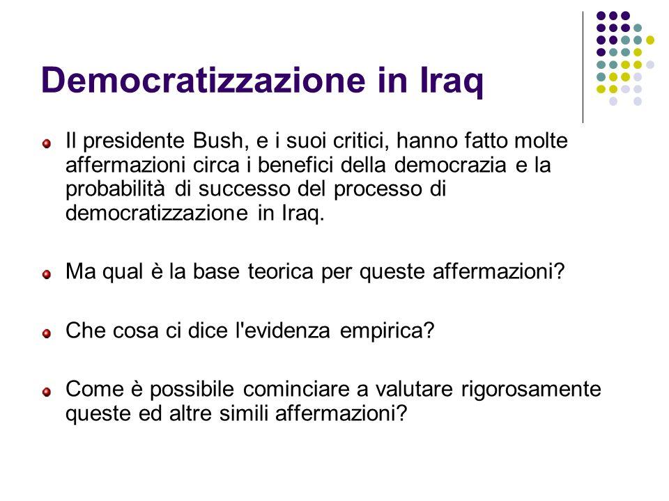Democratizzazione in Iraq Il presidente Bush, e i suoi critici, hanno fatto molte affermazioni circa i benefici della democrazia e la probabilità di successo del processo di democratizzazione in Iraq.