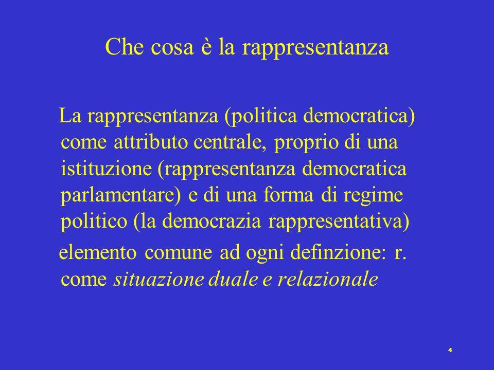 4 Che cosa è la rappresentanza La rappresentanza (politica democratica) come attributo centrale, proprio di una istituzione (rappresentanza democratica parlamentare) e di una forma di regime politico (la democrazia rappresentativa) elemento comune ad ogni definzione: r.