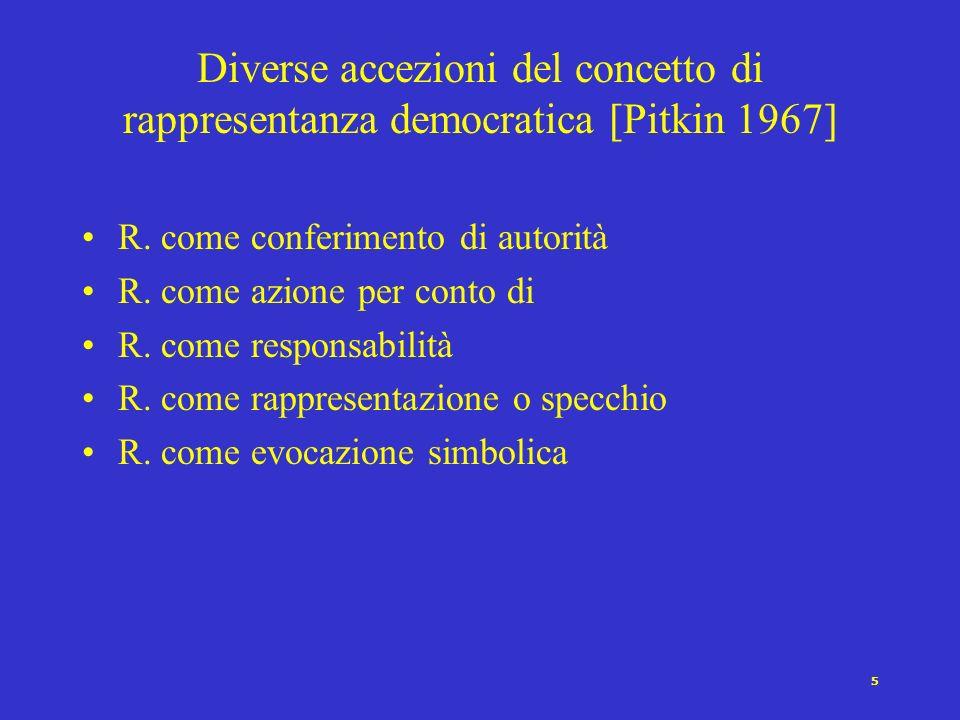 5 Diverse accezioni del concetto di rappresentanza democratica [Pitkin 1967] R.