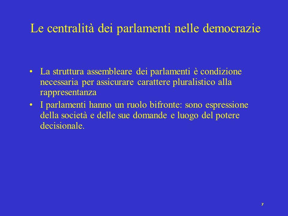 7 Le centralità dei parlamenti nelle democrazie La struttura assembleare dei parlamenti è condizione necessaria per assicurare carattere pluralistico alla rappresentanza I parlamenti hanno un ruolo bifronte: sono espressione della società e delle sue domande e luogo del potere decisionale.
