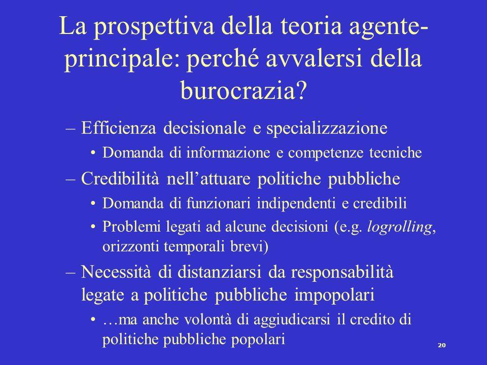 19 Rapporti politica-amministrazione: la prospettiva dualista 3.Leffetto dellassetto istituzionale complessivo e del sistema dei partiti a)Stato feder