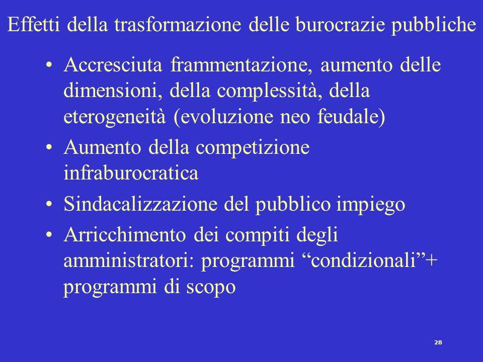 27 Trasformazione delle burocrazie pubbliche nellepoca della democrazia di massa e dei sistemi di welfare Mutamento nella composizione del pubblico im