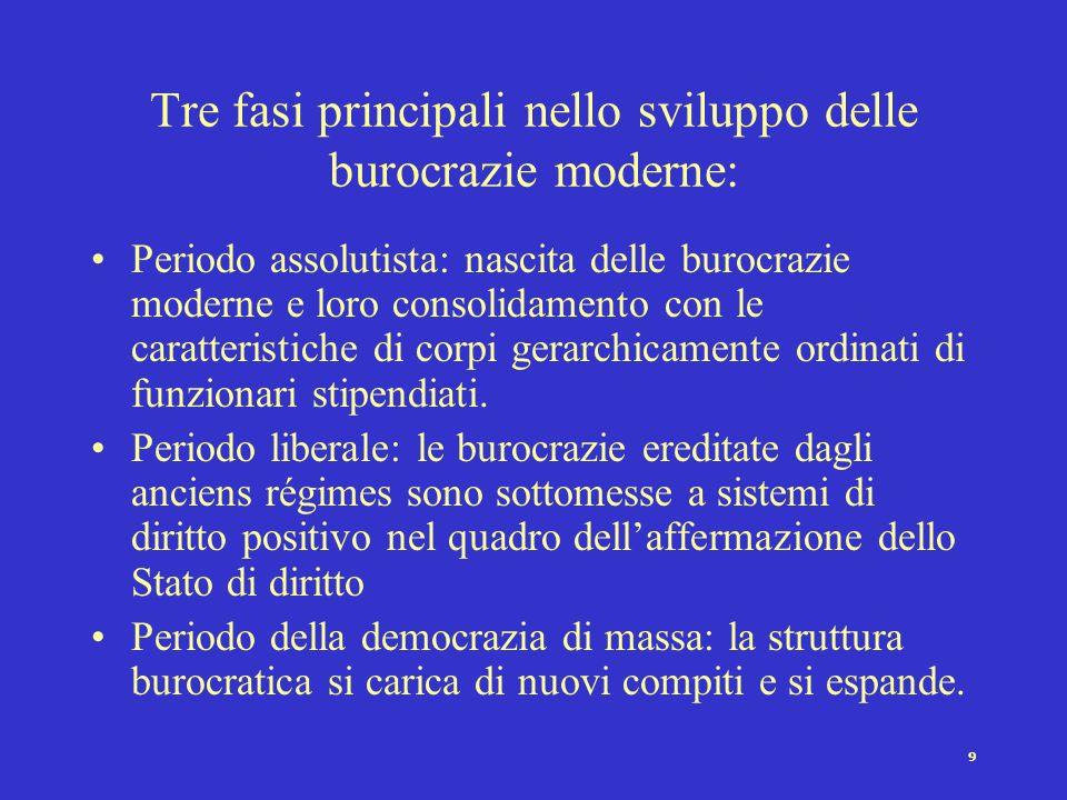9 Tre fasi principali nello sviluppo delle burocrazie moderne: Periodo assolutista: nascita delle burocrazie moderne e loro consolidamento con le caratteristiche di corpi gerarchicamente ordinati di funzionari stipendiati.