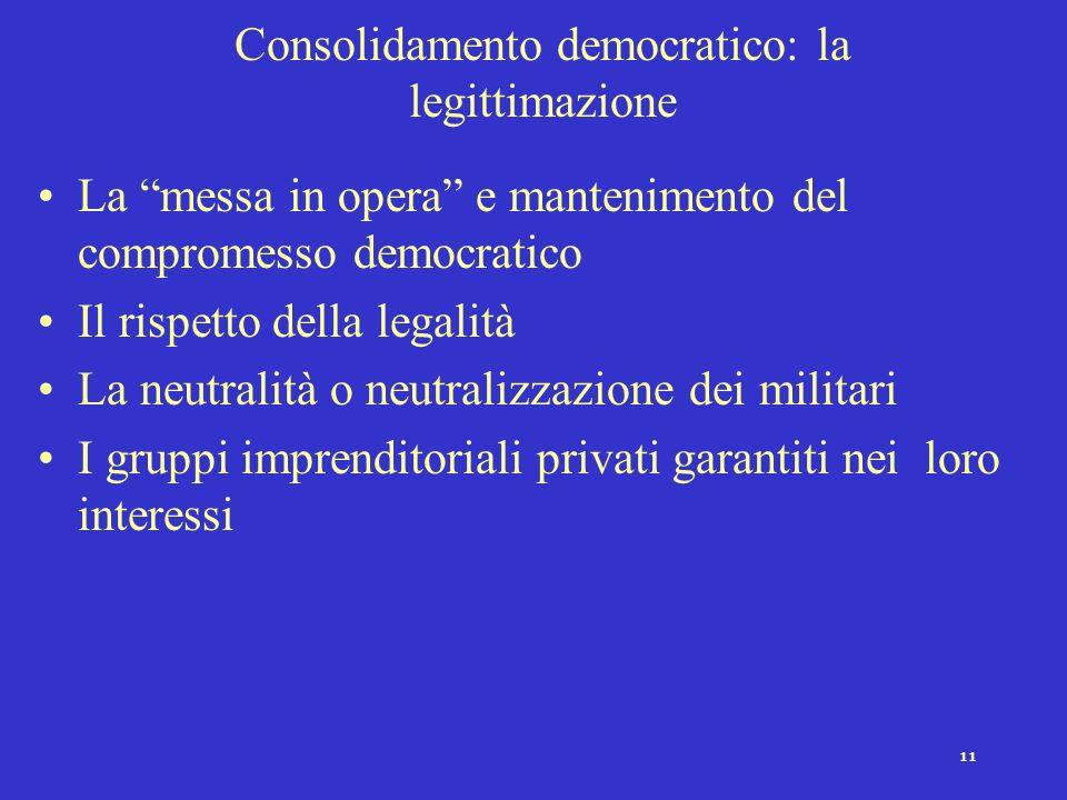 10 Il consolidamento democratico Def. E il processo di definizione nei suoi caratteri essenziali e di adattamento in quelli secondari delle diverse st