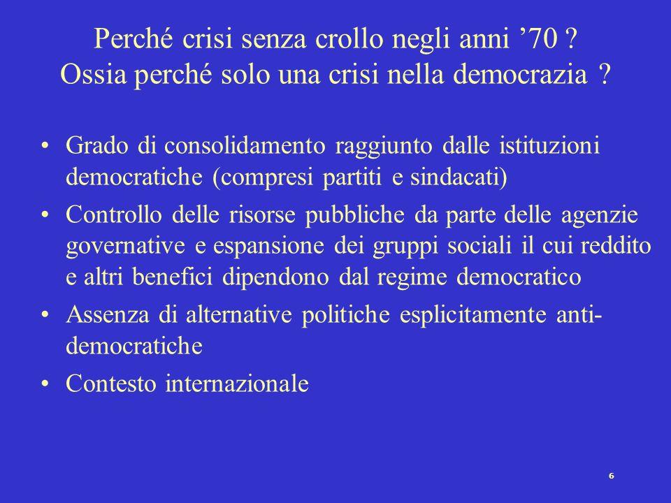 5 Schema generale della crisi democratica Crescita di – radicalizzazione –frammentazione e/o frazionalizzazione partitica, –partecipazione –instabilit