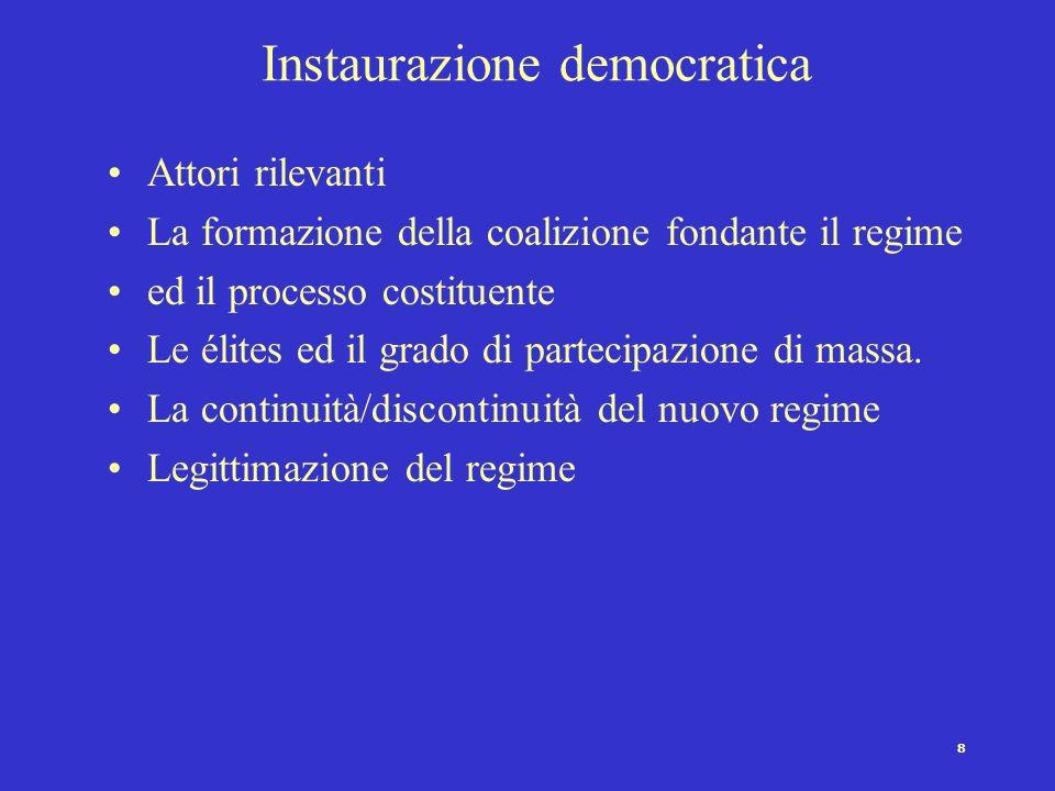 8 Instaurazione democratica Attori rilevanti La formazione della coalizione fondante il regime ed il processo costituente Le élites ed il grado di partecipazione di massa.