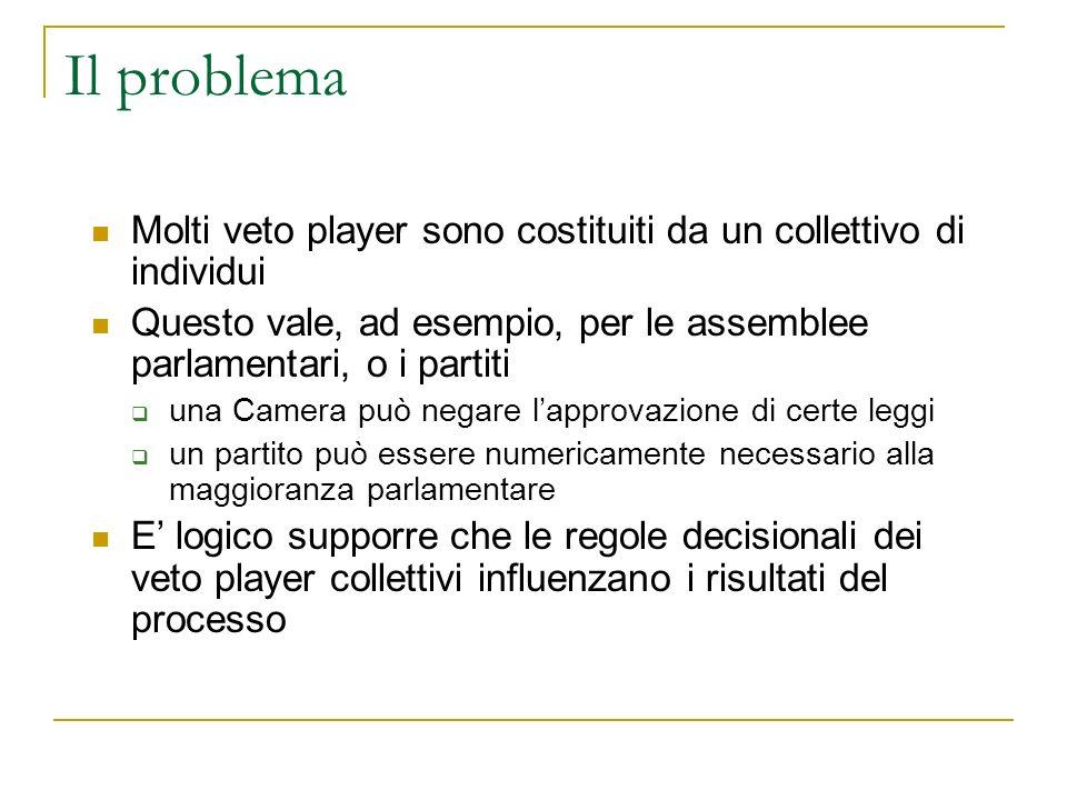 Il problema Molti veto player sono costituiti da un collettivo di individui Questo vale, ad esempio, per le assemblee parlamentari, o i partiti una Ca