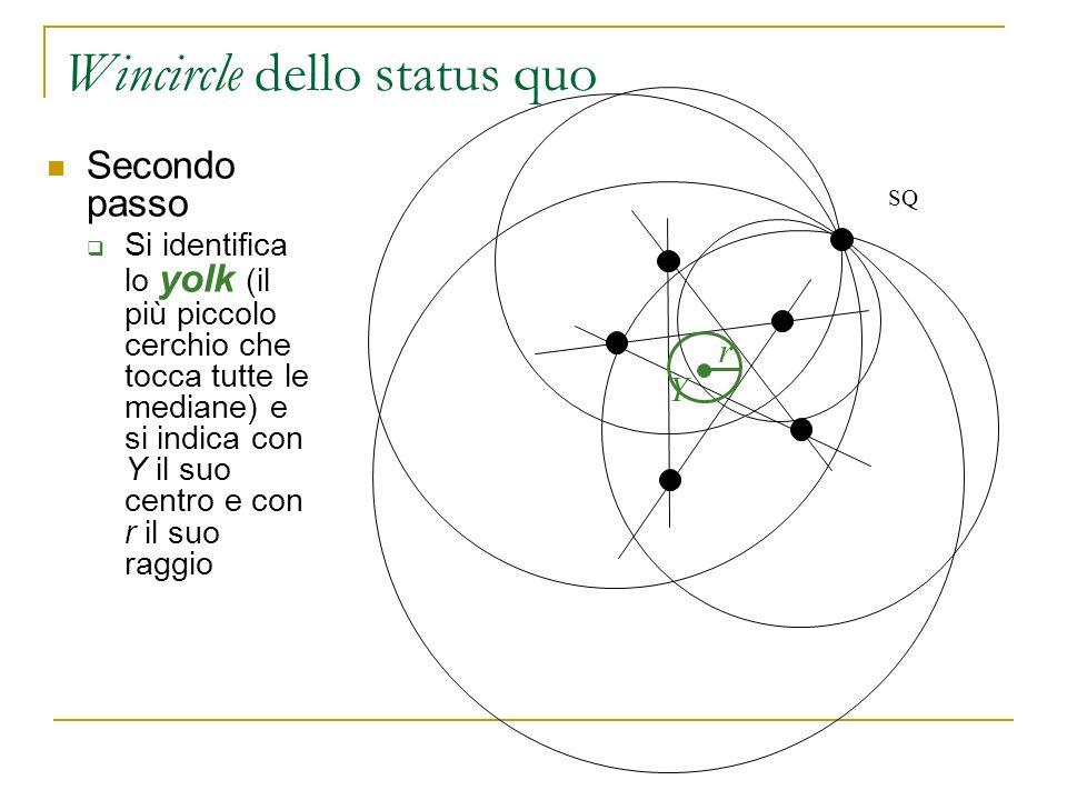 Wincircle dello status quo Secondo passo Si identifica lo yolk (il più piccolo cerchio che tocca tutte le mediane) e si indica con Y il suo centro e c
