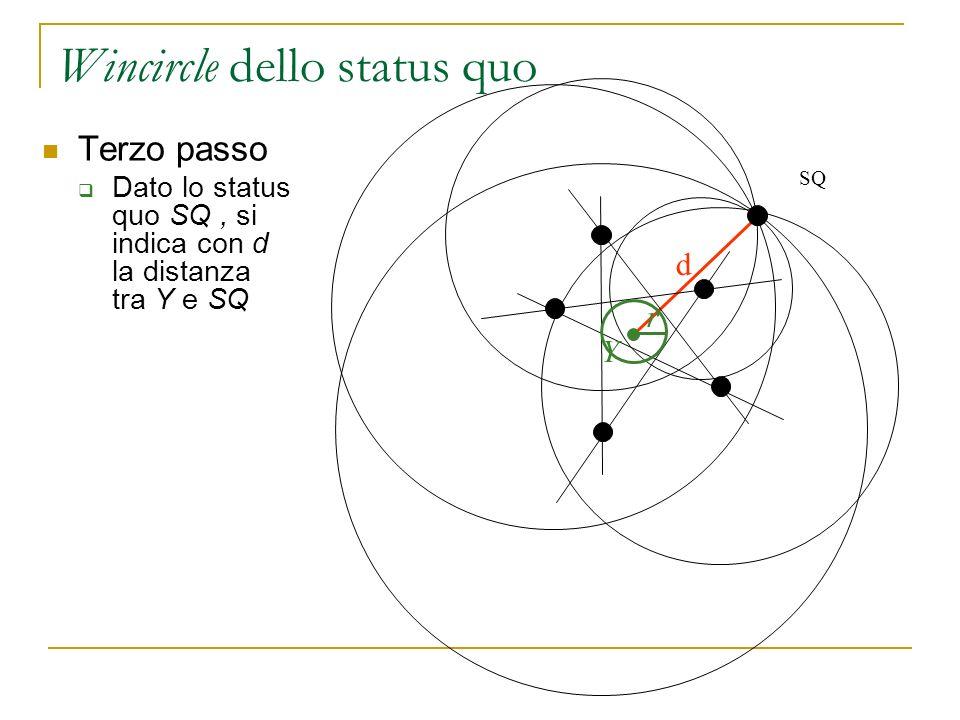 d Wincircle dello status quo Terzo passo Dato lo status quo SQ, si indica con d la distanza tra Y e SQ SQ Y r
