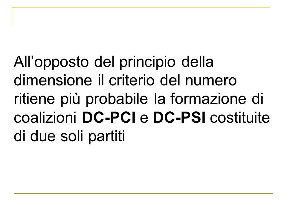Allopposto del principio della dimensione il criterio del numero ritiene più probabile la formazione di coalizioni DC-PCI e DC-PSI costituite di due soli partiti