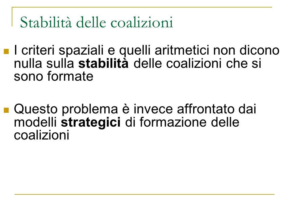 Stabilità delle coalizioni I criteri spaziali e quelli aritmetici non dicono nulla sulla stabilità delle coalizioni che si sono formate Questo problema è invece affrontato dai modelli strategici di formazione delle coalizioni