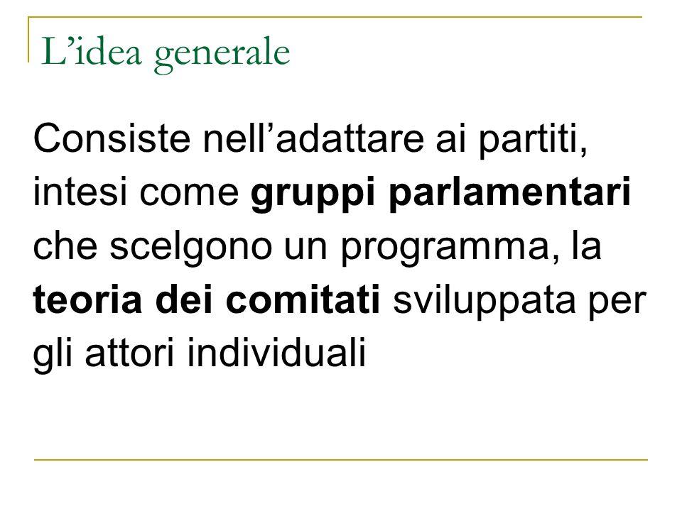 Lidea generale Consiste nelladattare ai partiti, intesi come gruppi parlamentari che scelgono un programma, la teoria dei comitati sviluppata per gli attori individuali