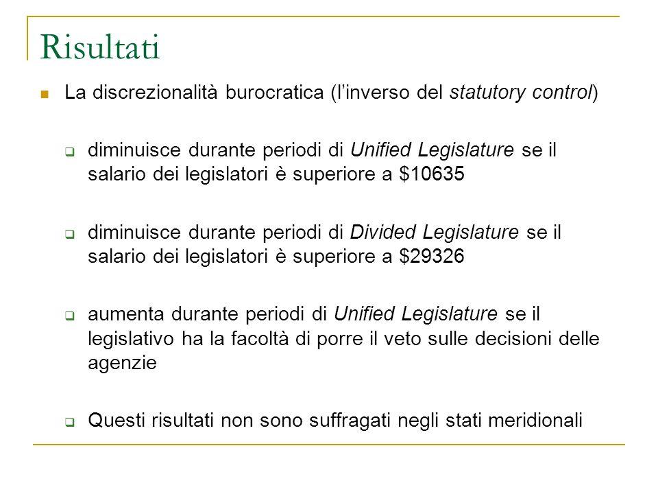 Risultati La discrezionalità burocratica (linverso del statutory control) diminuisce durante periodi di Unified Legislature se il salario dei legislat