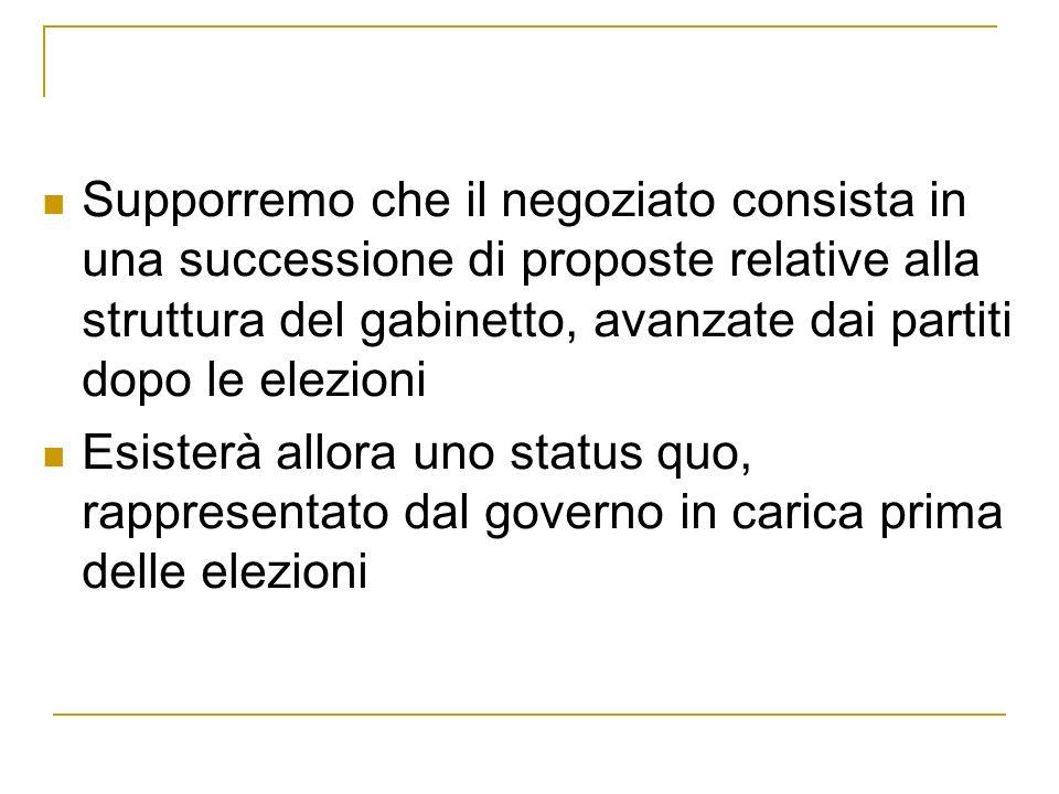 Supporremo che il negoziato consista in una successione di proposte relative alla struttura del gabinetto, avanzate dai partiti dopo le elezioni Esisterà allora uno status quo, rappresentato dal governo in carica prima delle elezioni
