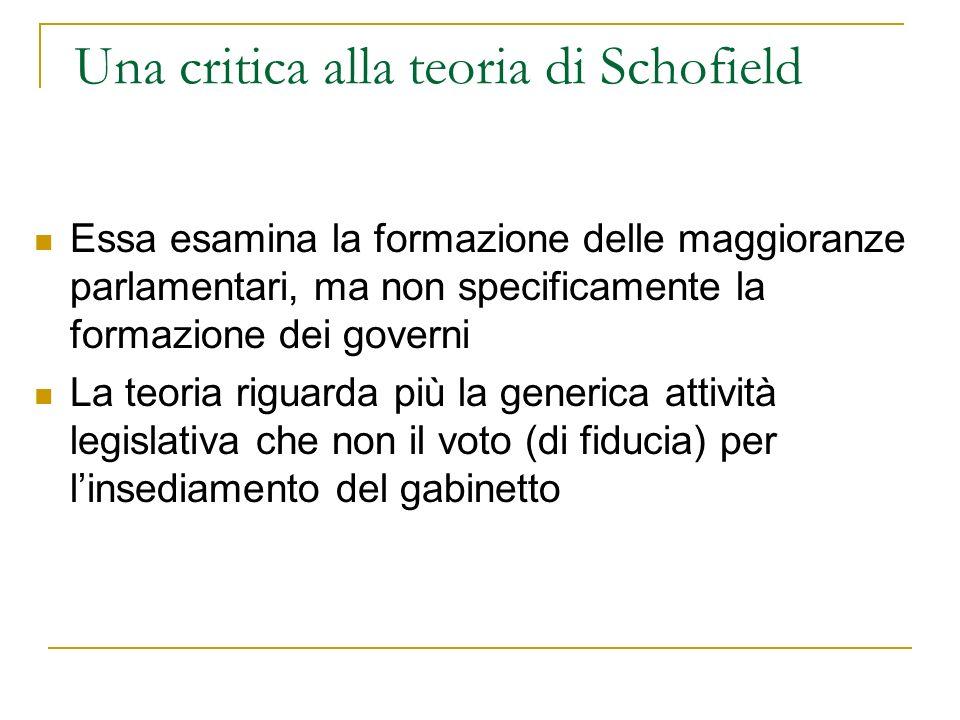 Una critica alla teoria di Schofield Essa esamina la formazione delle maggioranze parlamentari, ma non specificamente la formazione dei governi La teoria riguarda più la generica attività legislativa che non il voto (di fiducia) per linsediamento del gabinetto