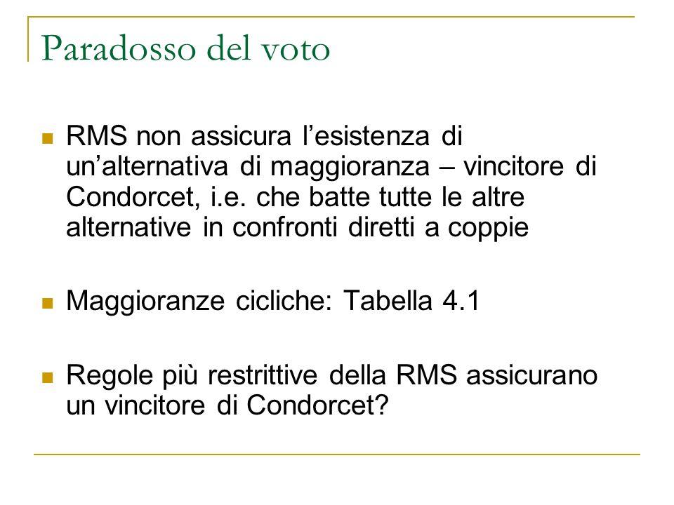 Paradosso del voto RMS non assicura lesistenza di unalternativa di maggioranza – vincitore di Condorcet, i.e.