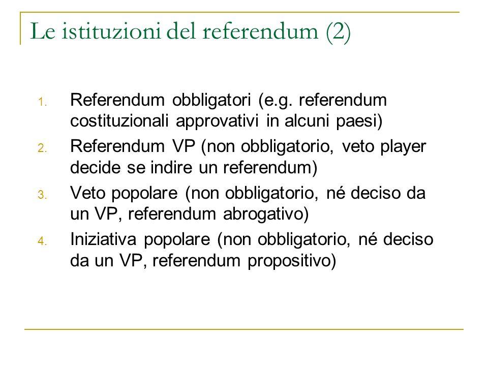 Le istituzioni del referendum (2) 1. Referendum obbligatori (e.g.