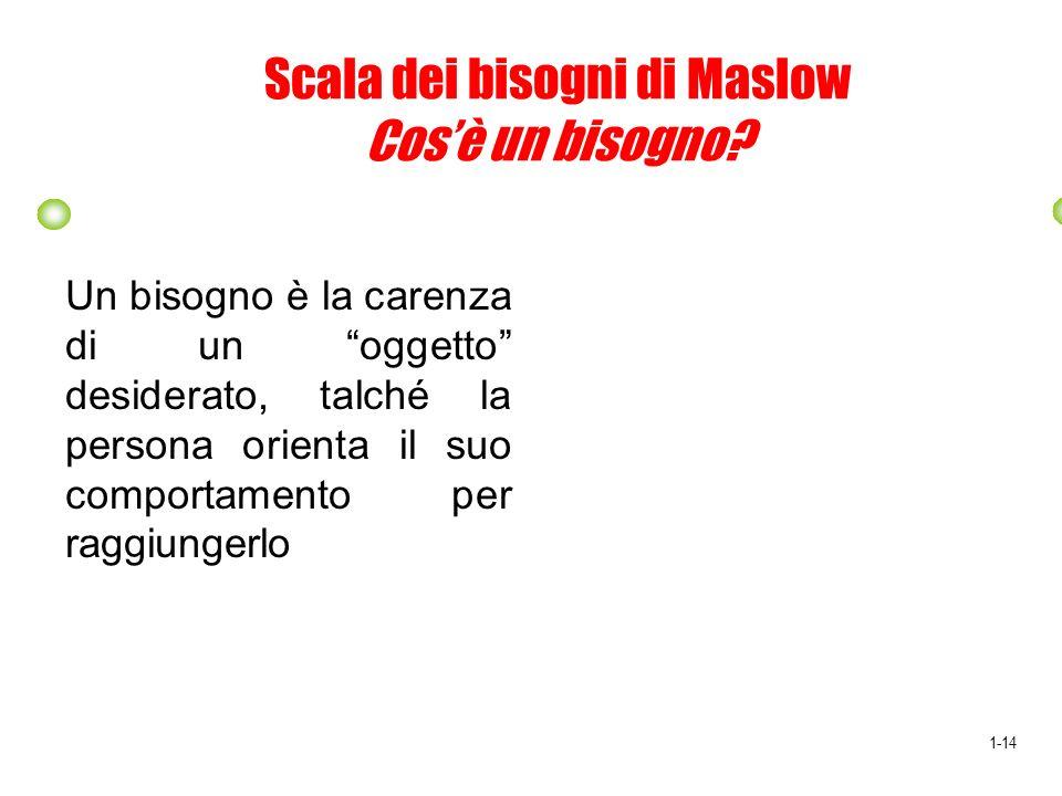 Scala dei bisogni di Maslow Cosè un bisogno? 1-14 Un bisogno è la carenza di un oggetto desiderato, talché la persona orienta il suo comportamento per