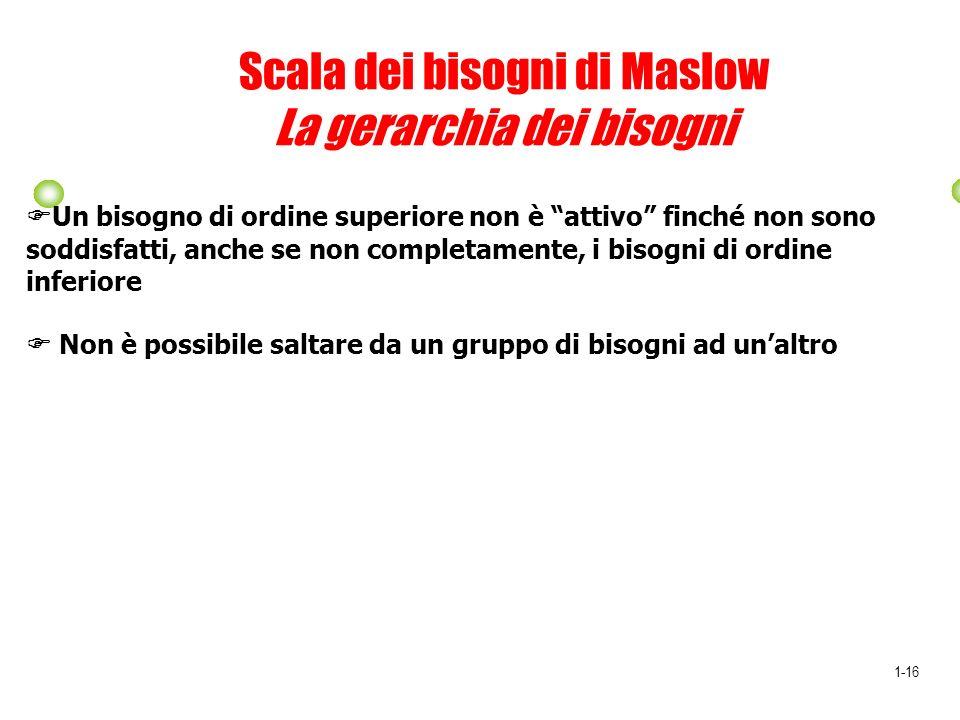 Scala dei bisogni di Maslow La gerarchia dei bisogni 1-16 Un bisogno di ordine superiore non è attivo finché non sono soddisfatti, anche se non comple