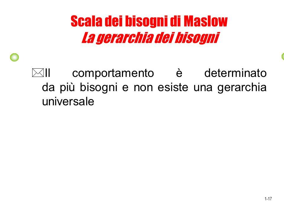 Scala dei bisogni di Maslow La gerarchia dei bisogni Il comportamento è determinato da più bisogni e non esiste una gerarchia universale 1-17