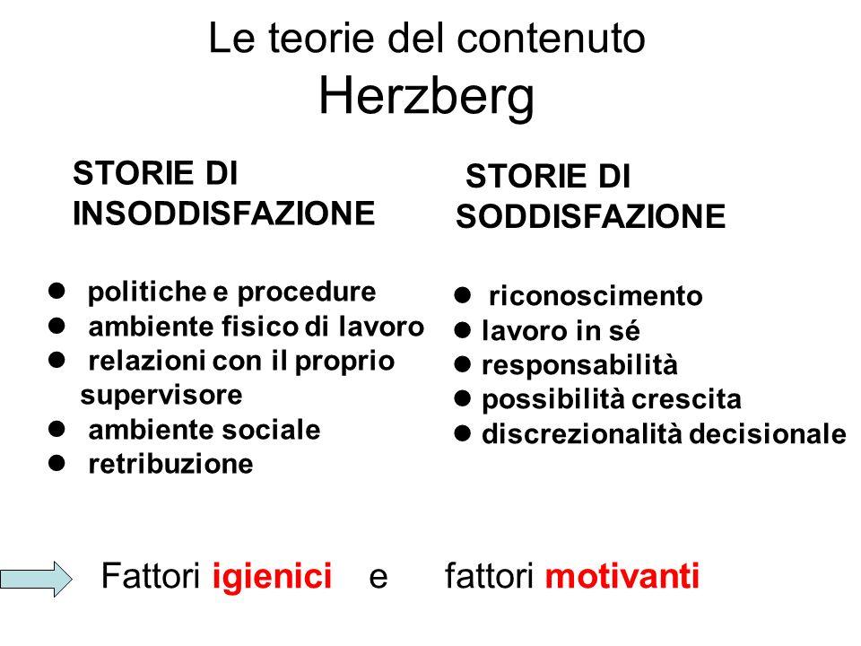 Le teorie del contenuto Herzberg politiche e procedure l ambiente fisico di lavoro l relazioni con il proprio supervisore l ambiente sociale l retribu